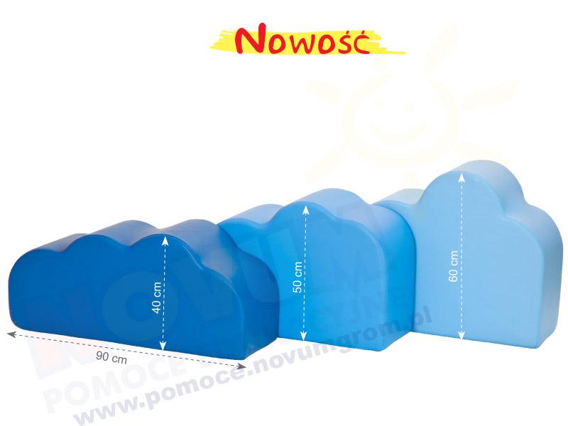 Novum Chmurka duża