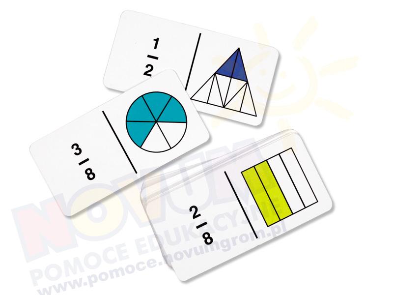 Novum Domino - ułamki