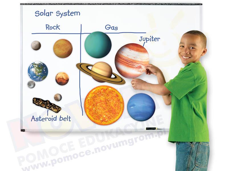 Novum Magnetyczny Układ Słoneczny