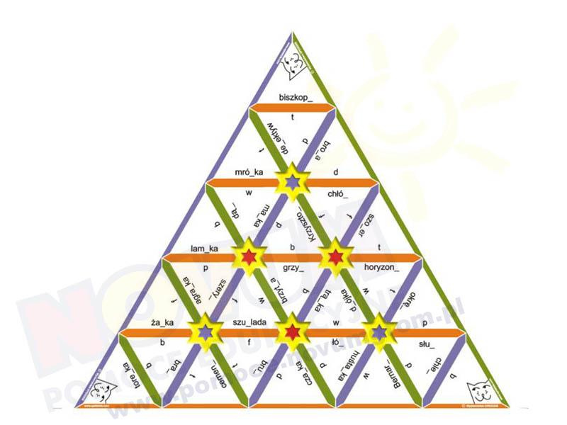 Novum Piramida logopedyczna L2