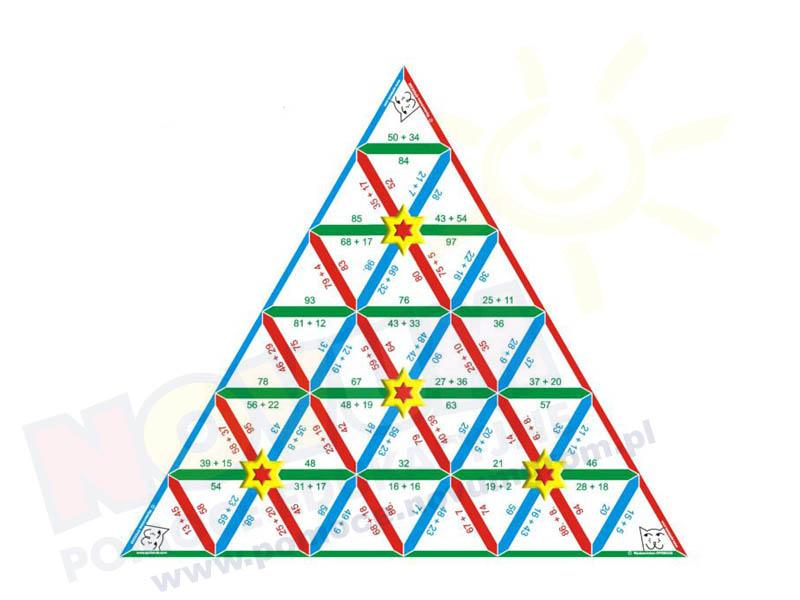 Novum Piramida matematyczna M1.Dodawanie i odejmowanie