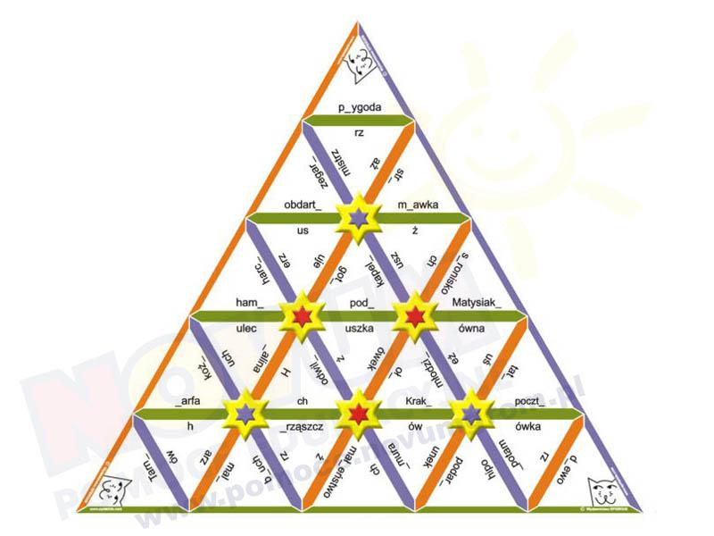 Novum Piramida ortograficzna P1